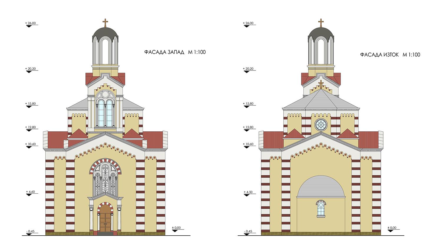 St. Yoan Rilski Church Sofia Architect Erich Milenov